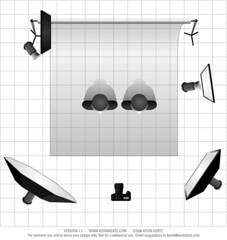 Naginatado LightingSetup (mrksaari) Tags: lighting finland studio diagram setup naginata elinchrom silkki naginatado