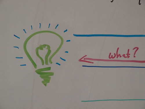 Whiteboard: What is in an Idea?
