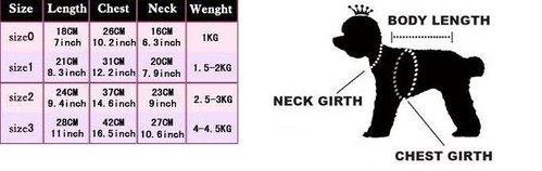 pinkpet size chart by you.