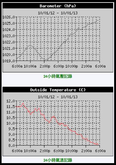 2010-01-13_05.45.16_cold