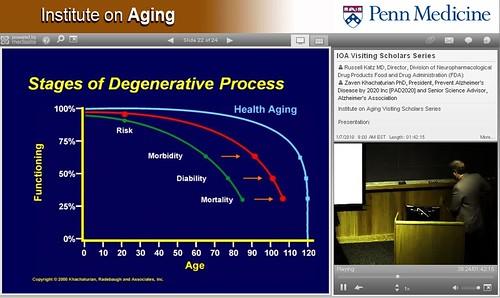 zaven healthy aging