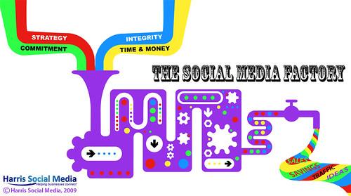 Social Media Factory