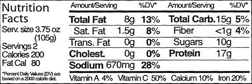 BBQ Burgers Nutrition Facts