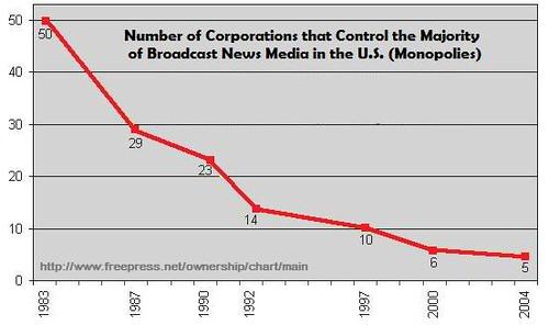 media-ownership-1