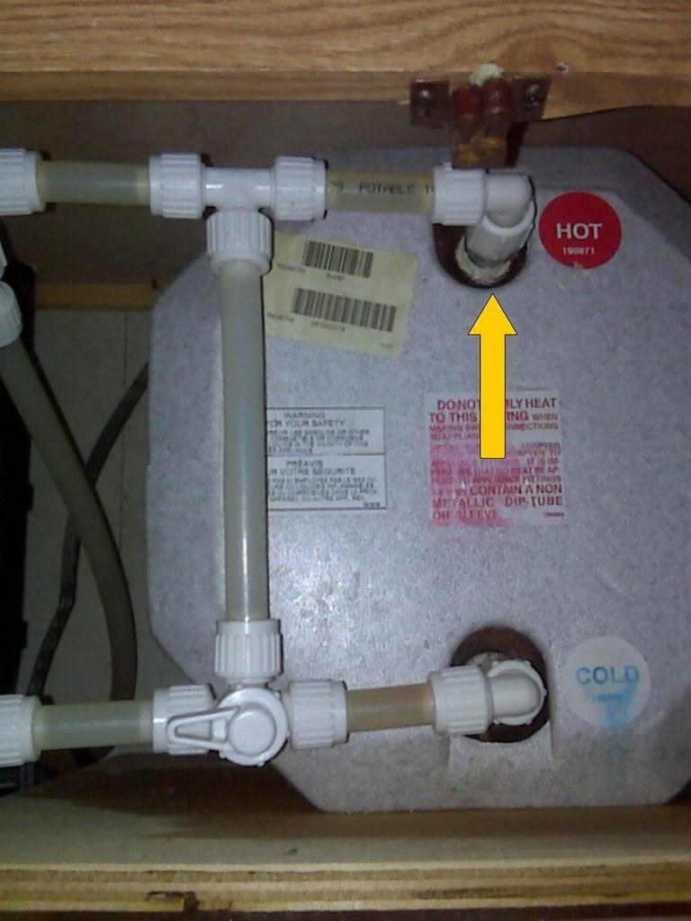 Rv Hot Water Heater Water Heater Car Heater Problems