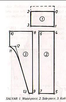 Выкройки сальвар камиз