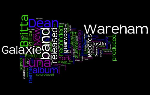 wareham wiki wordle
