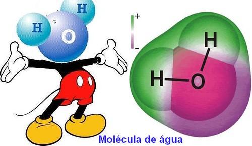 Estrutura da molecula de água