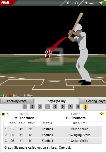 Thornton1