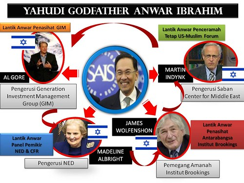 YAHUDI GODFATHER ANWAR IBRAHIM
