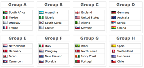 Ill be watching Group G with great interest, as well.
