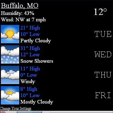 Current Buffalo, MO temp