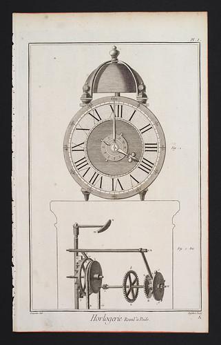//Horlogerie//, Plate 1. Encyclopédie, ou Dictionnaire Raisonné des Sciences, des Arts et des Métiers. Edited by Denis Diderot and Jean le Rond d'Alembert, Paris 1768. Photograph by D Dunlop.