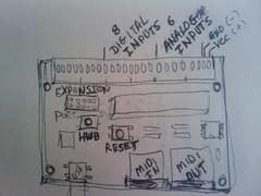 Midi Monster Button Locations.