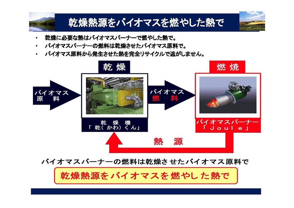 バイオマスバーナー燃焼熱利用 2010.3.22