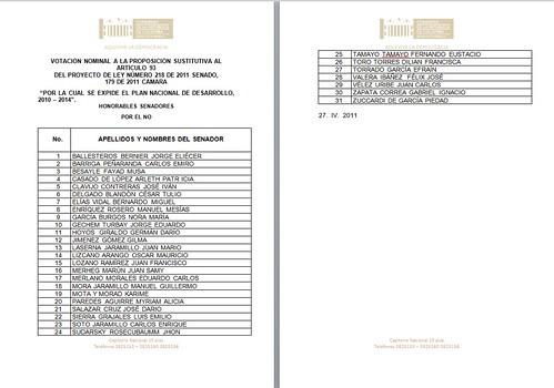 Senadores que VOTARON POR NO BAJAR EL PRECIO DE LA GASOLINA by incognita43