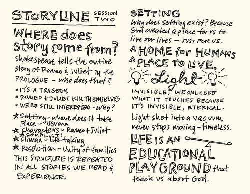 Storyline Conference 2011 Sketchnotes: 13-14