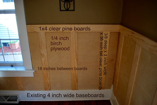 Board And Batten Reveal plus Basic Tutorial NewlyWoodwards