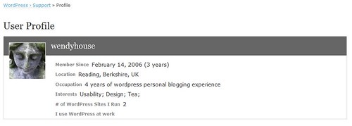 My WordPress User Profile