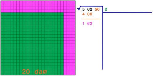 Radice quadrata 3