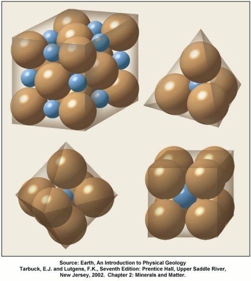 SacredGeometryCrystalForms