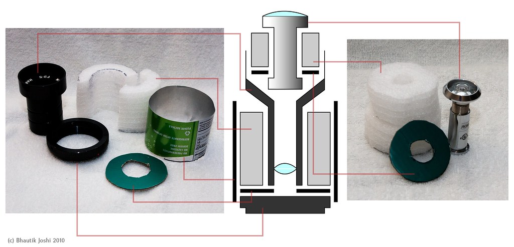 fisheye tin cam: materials and assembly diagram