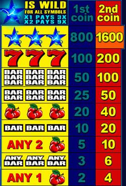 free Triple Magic slot game symbols