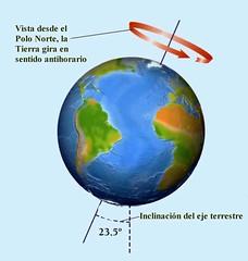 Inclinación del eje de la Tierra