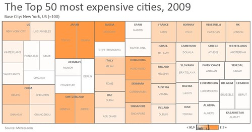 The Top 50 most expensive cities, 2009