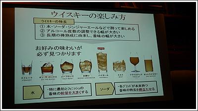 ウイスキーの楽しみ方「8選」