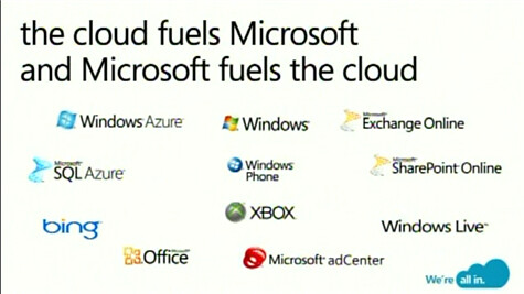 msft-cloud-small
