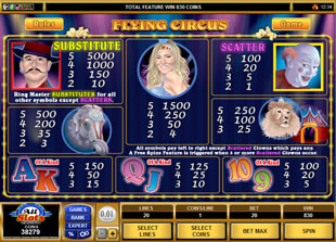 free Flying Circus slot mini symbol