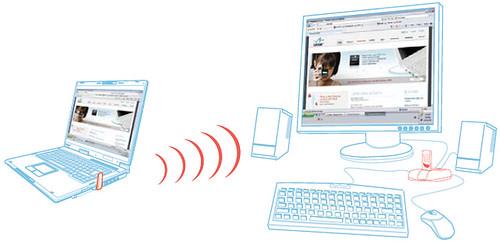 Warpia Wireless USB Docking Station