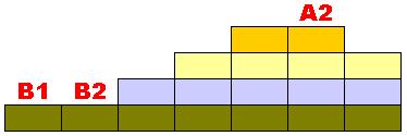 CWB - LOS example 2