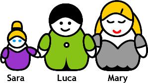 Luca, Mary e Sara: grazie!!!