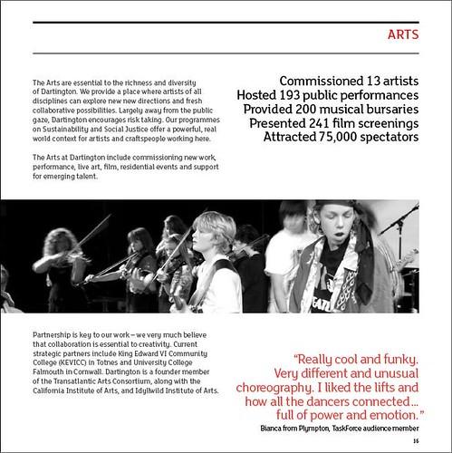 Dartington arts page