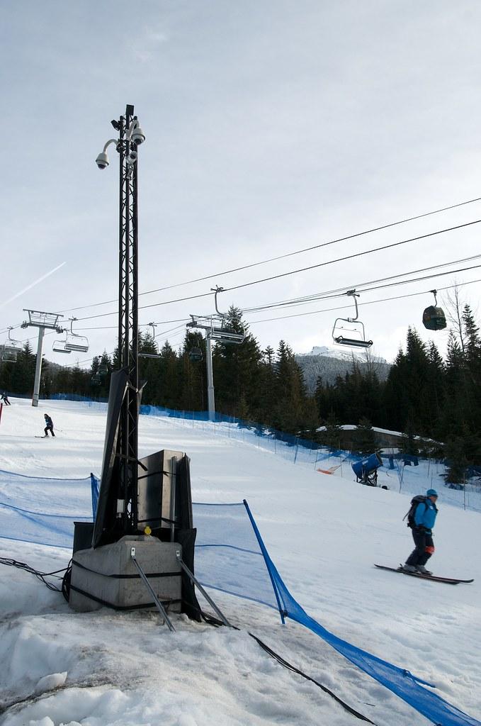Surveillance on the slopes