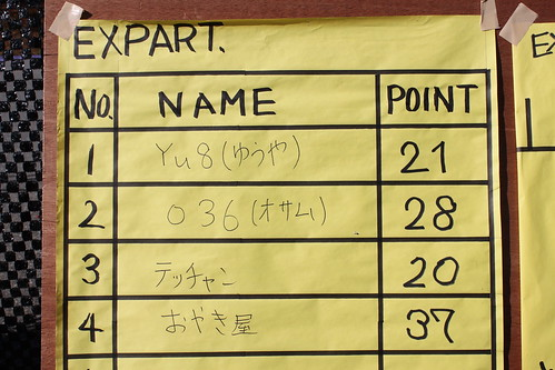 EXPART予選