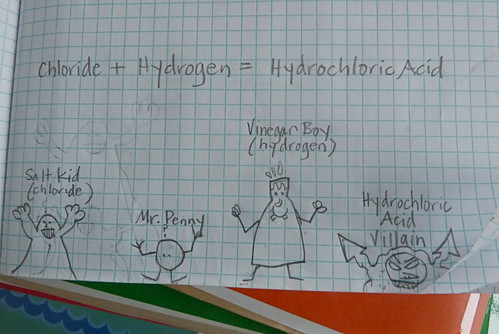 hydrochloric acid comic
