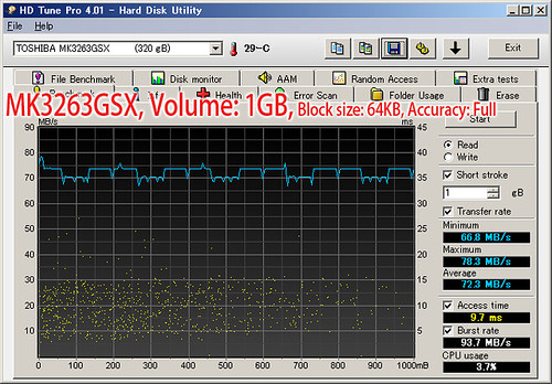 MK3263GSX: HD Tune Pro (Seq. Read, 1GB, 64KB, Full)