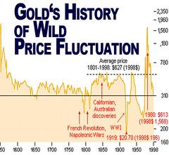 株式のチャートグラフ