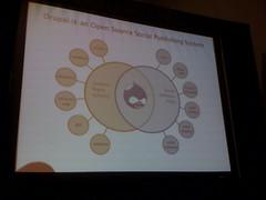The Drupal open source social publishing platform #ripcontentmanagement