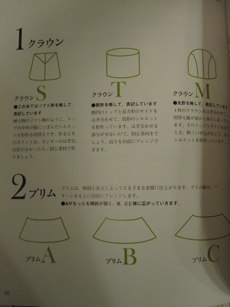 Pattern Options in Stylish Cloche
