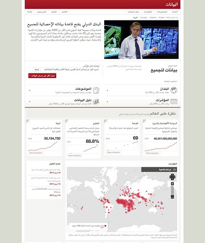 The Arabic version of the website, available at http://data.albankaldawli.org/