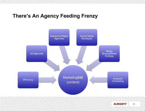 Agency Feeding Frenzy