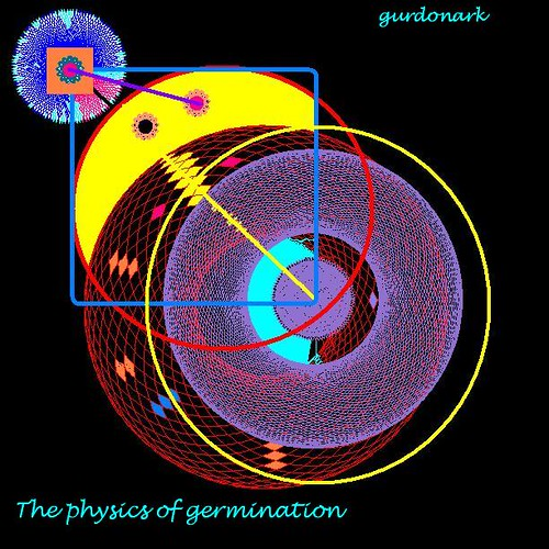 The Physics of Germination