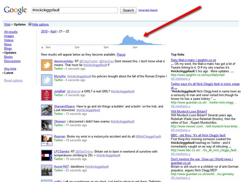 Google & #nickcleggsfault