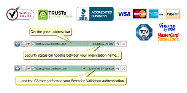 21 of the shoppers may bailout from your checkout due to Security Concerns Display and combine valuable logos such as BBB Verisign amp TrustE by Matthieu Dejardins eCommerce Activist