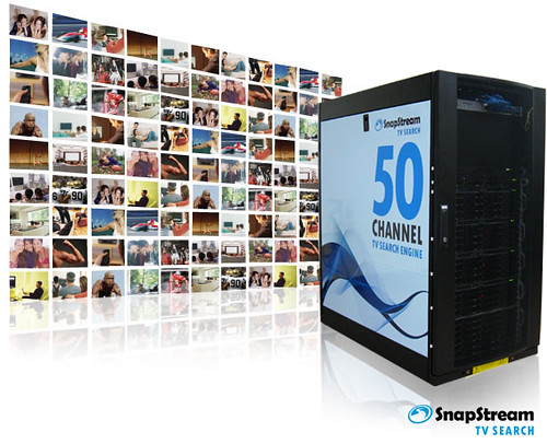 50 Screens With DVR Server