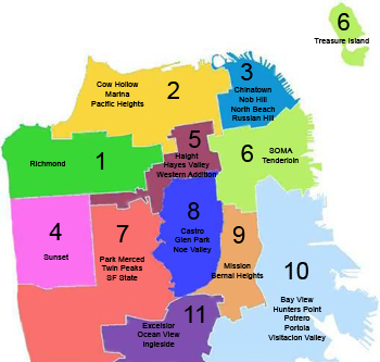 San Francisco Districts